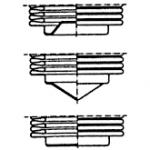 Unterschiedliche Bodenformen
